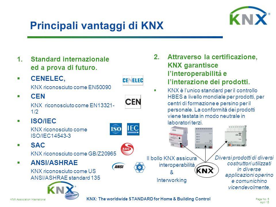 KNX Association International Page No. 5 April 15 KNX: The worldwide STANDARD for Home & Building Control Principali vantaggi di KNX Diversi prodotti