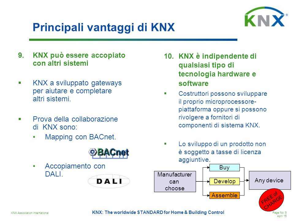 KNX Association International Page No. 9 April 15 KNX: The worldwide STANDARD for Home & Building Control Principali vantaggi di KNX 9.KNX può essere