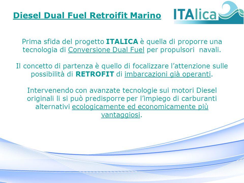 Questo progetto è reso possibile dalla collaborazione e dal supporto del RINA Registro navale Italiano.