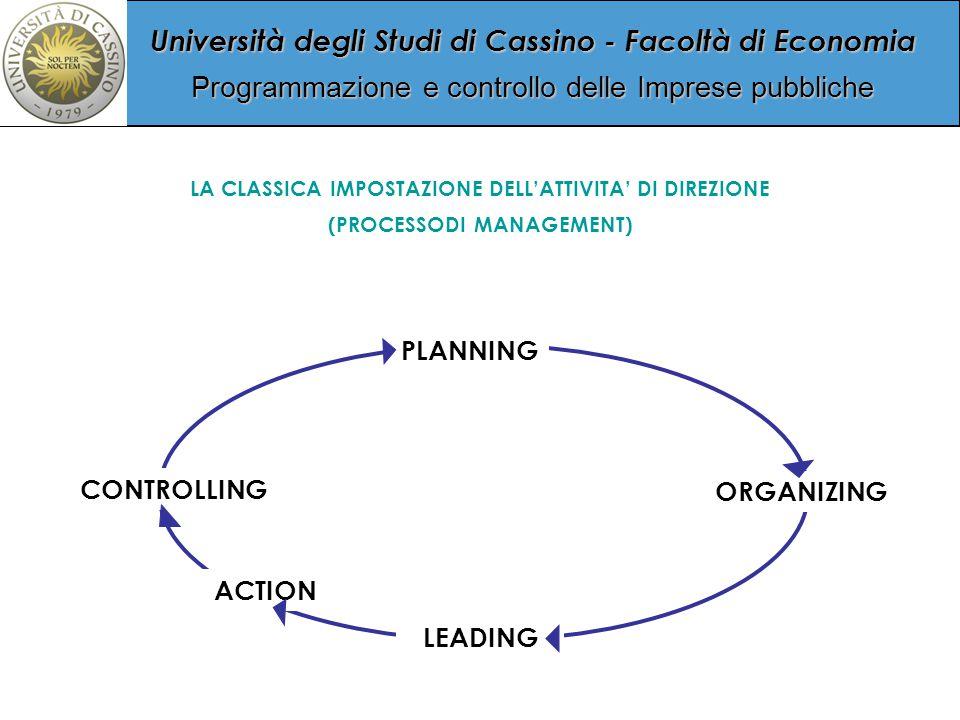 Università degli Studi di Cassino - Facoltà di Economia Programmazione e controllo delle Imprese pubbliche LA CLASSICA IMPOSTAZIONE DELL'ATTIVITA' DI DIREZIONE (PROCESSODI MANAGEMENT) LEADING ACTION CONTROLLING PLANNING ORGANIZING