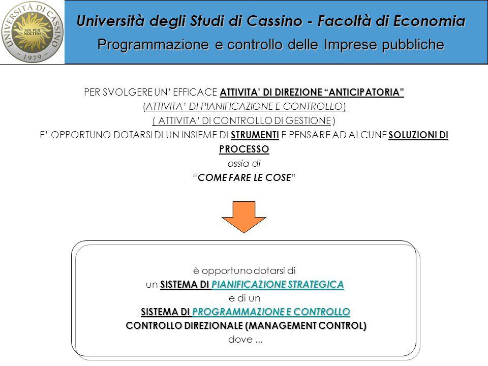 Università degli Studi di Cassino - Facoltà di Economia Programmazione e controllo delle Imprese pubbliche ATTIVITA' DI DIREZIONE ANTICIPATORIA PER SVOLGERE UN' EFFICACE ATTIVITA' DI DIREZIONE ANTICIPATORIA (ATTIVITA' DI PIANIFICAZIONE E CONTROLLO) ( ATTIVITA' DI CONTROLLO DI GESTIONE ) E' OPPORTUNO DOTARSI DI UN INSIEME DI STRUMENTI E PENSARE AD ALCUNE SOLUZIONI DI PROCESSO ossia di COME FARE LE COSE è opportuno dotarsi di SISTEMA DI PIANIFICAZIONE STRATEGICA un SISTEMA DI PIANIFICAZIONE STRATEGICA e di un SISTEMA DI PROGRAMMAZIONE E CONTROLLO CONTROLLO DIREZIONALE (MANAGEMENT CONTROL) dove...