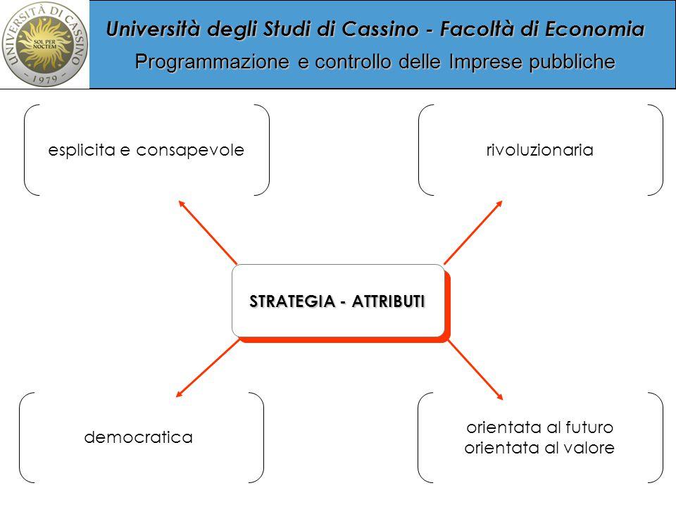 Università degli Studi di Cassino - Facoltà di Economia Programmazione e controllo delle Imprese pubbliche STRATEGIA - ATTRIBUTI esplicita e consapevolerivoluzionaria orientata al futuro orientata al valore democratica