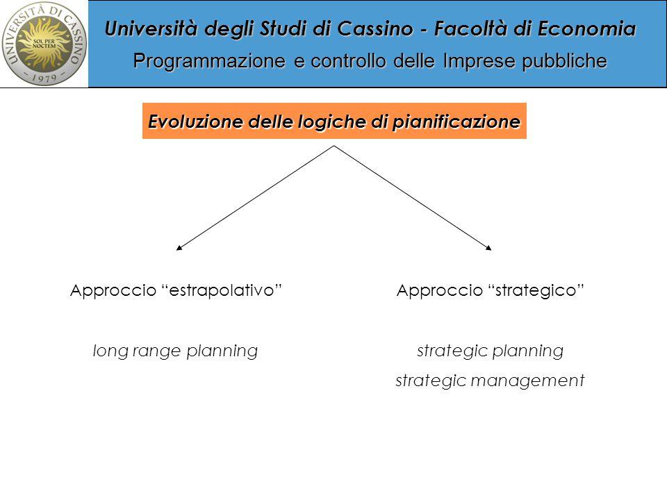 Università degli Studi di Cassino - Facoltà di Economia Programmazione e controllo delle Imprese pubbliche Evoluzione delle logiche di pianificazione Approccio estrapolativo long range planning Approccio strategico strategic planning strategic management