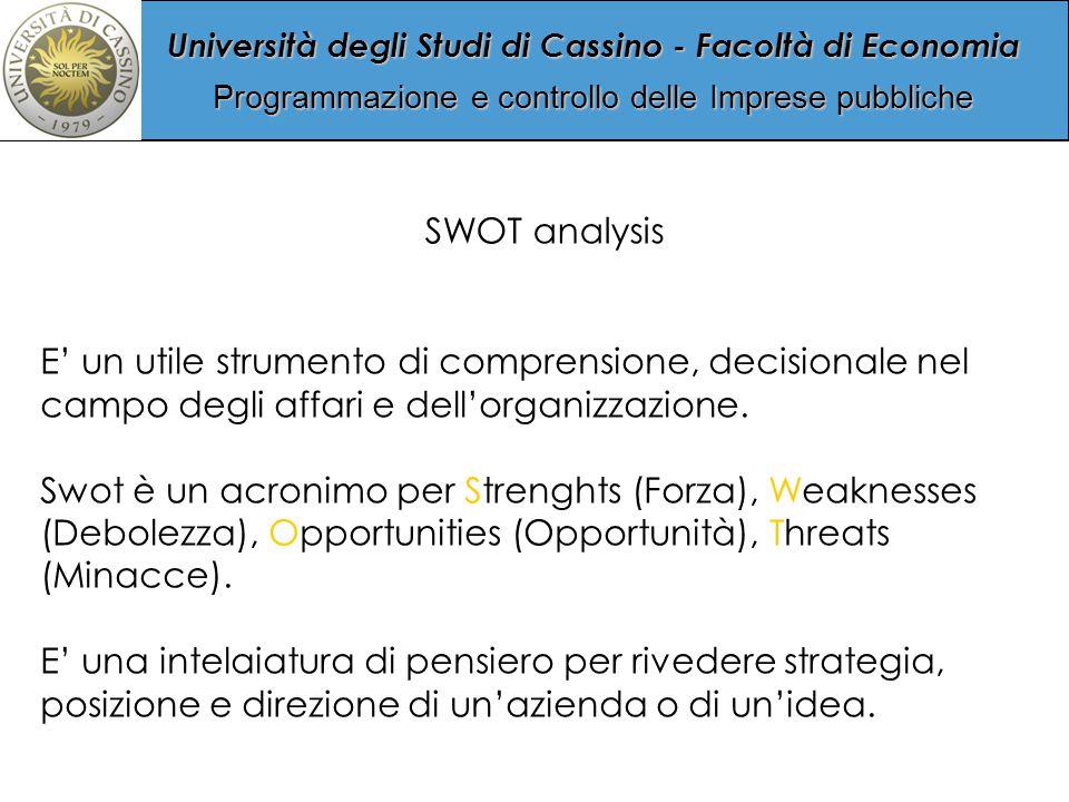 Università degli Studi di Cassino - Facoltà di Economia Programmazione e controllo delle Imprese pubbliche SWOT analysis E' un utile strumento di comprensione, decisionale nel campo degli affari e dell'organizzazione.
