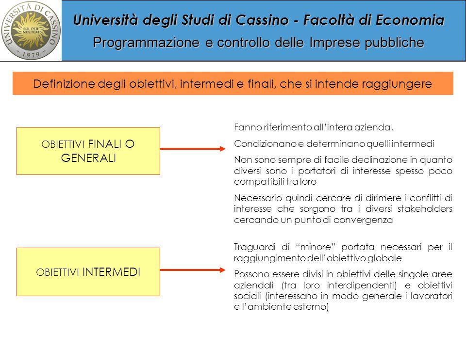 Università degli Studi di Cassino - Facoltà di Economia Programmazione e controllo delle Imprese pubbliche Definizione degli obiettivi, intermedi e finali, che si intende raggiungere OBIETTIVI FINALI O GENERALI OBIETTIVI INTERMEDI Fanno riferimento all'intera azienda.