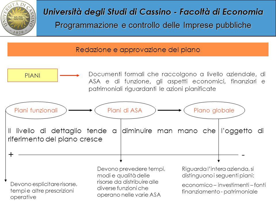 Università degli Studi di Cassino - Facoltà di Economia Programmazione e controllo delle Imprese pubbliche Redazione e approvazione del piano PIANI Documenti formali che raccolgono a livello aziendale, di ASA e di funzione, gli aspetti economici, finanziari e patrimoniali riguardanti le azioni pianificate Piani funzionaliPiani di ASAPiano globale Il livello di dettaglio tende a diminuire man mano che l'oggetto di riferimento del piano cresce +--------------------------------------------------------------------------- Devono esplicitare risorse, tempi e altre prescrizioni operative Devono prevedere tempi, modi e qualità delle risorse da distribuire alle diverse funzioni che operano nelle varie ASA Riguarda l'intera azienda, si distinguono i seguenti piani: economico – investimenti – fonti finanziamento - patrimoniale