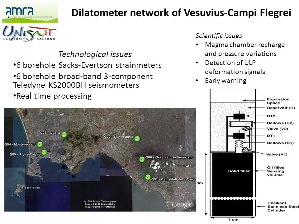 Dilatometer network of Vesuvius-Campi Flegrei Technological issues 6 borehole Sacks-Evertson strainmeters 6 borehole broad-band 3-component Teledyne K