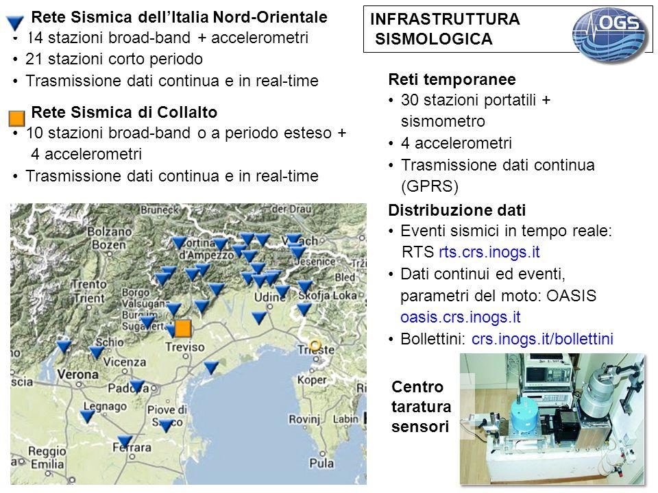 Rete Sismica dell'Italia Nord-Orientale 14 stazioni broad-band + accelerometri 21 stazioni corto periodo Trasmissione dati continua e in real-time Rete Sismica di Collalto 10 stazioni broad-band o a periodo esteso + 4 accelerometri Trasmissione dati continua e in real-time Distribuzione dati Eventi sismici in tempo reale: RTS rts.crs.inogs.it Dati continui ed eventi, parametri del moto: OASIS oasis.crs.inogs.it Bollettini: crs.inogs.it/bollettini Centro taratura sensori Reti temporanee 30 stazioni portatili + sismometro 4 accelerometri Trasmissione dati continua (GPRS) INFRASTRUTTURA SISMOLOGICA
