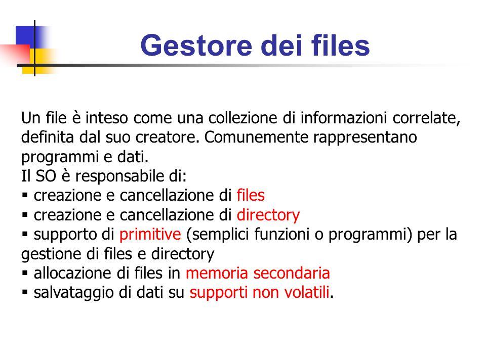 Gestore dei files Un file è inteso come una collezione di informazioni correlate, definita dal suo creatore.