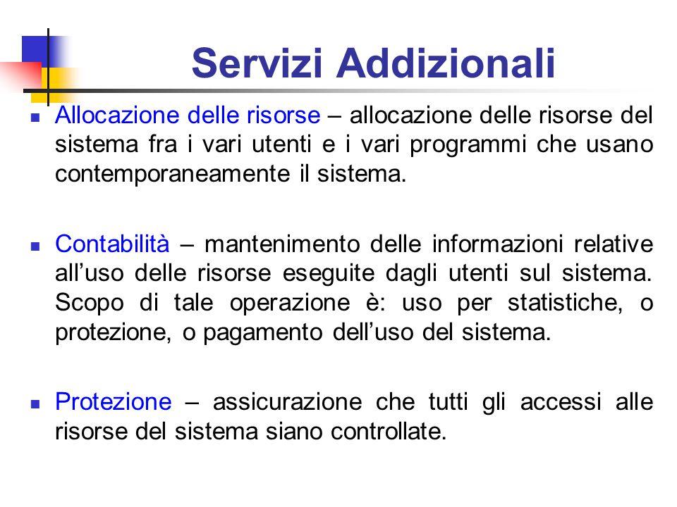 Servizi Addizionali Allocazione delle risorse – allocazione delle risorse del sistema fra i vari utenti e i vari programmi che usano contemporaneamente il sistema.