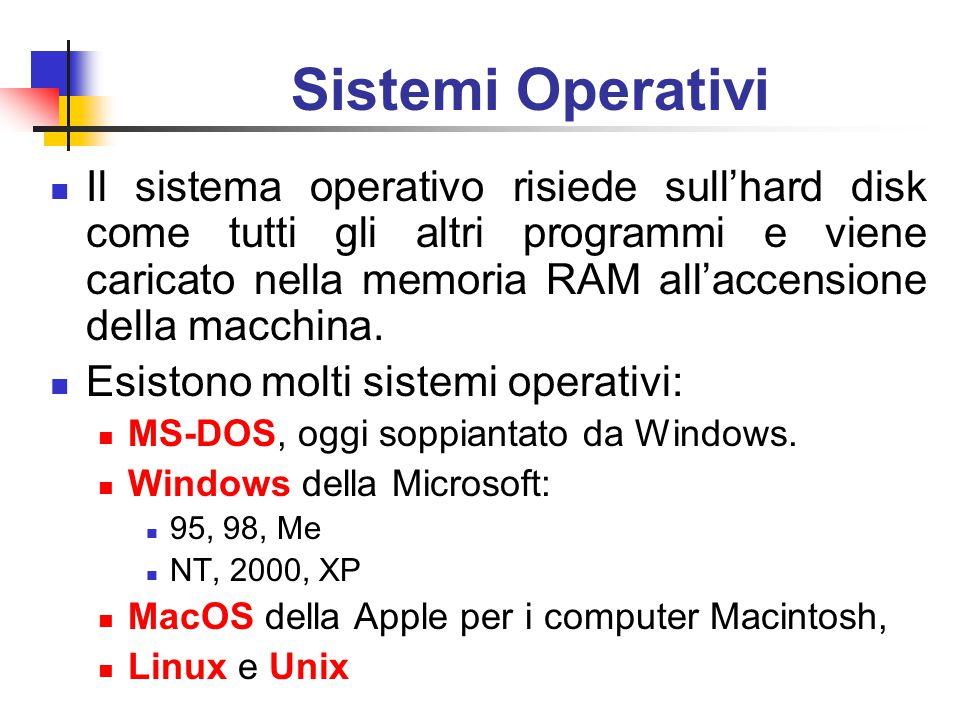 Sistemi Operativi Il sistema operativo risiede sull'hard disk come tutti gli altri programmi e viene caricato nella memoria RAM all'accensione della macchina.