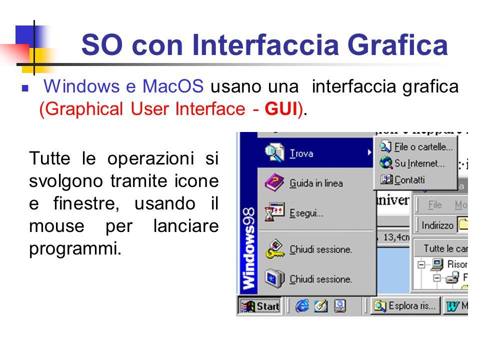 SO con Interfaccia Grafica Windows e MacOS usano una interfaccia grafica (Graphical User Interface - GUI).