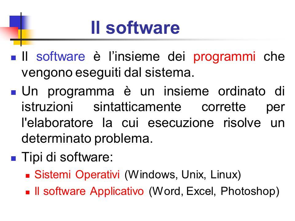 Componenti di un sistema