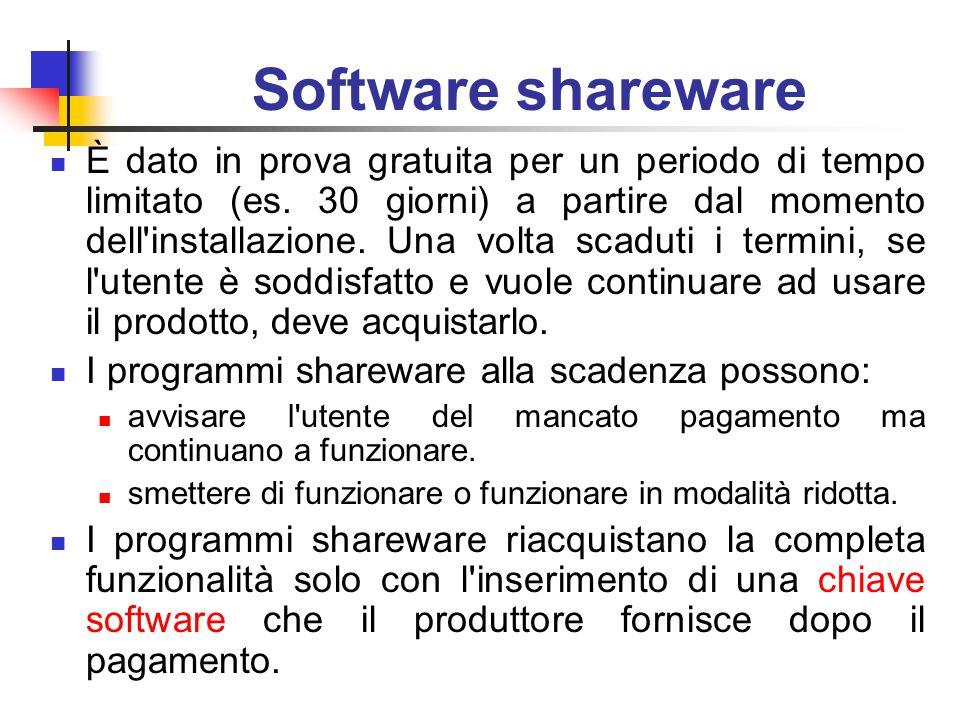 Software shareware È dato in prova gratuita per un periodo di tempo limitato (es.