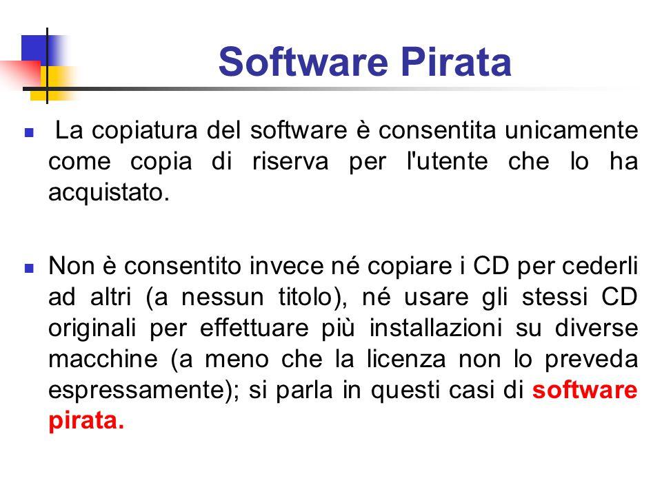 Software Pirata La copiatura del software è consentita unicamente come copia di riserva per l utente che lo ha acquistato.