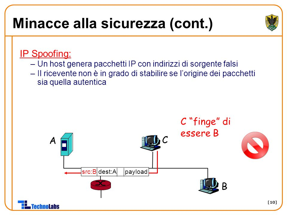[10] Minacce alla sicurezza (cont.) IP Spoofing: –Un host genera pacchetti IP con indirizzi di sorgente falsi –Il ricevente non è in grado di stabilir