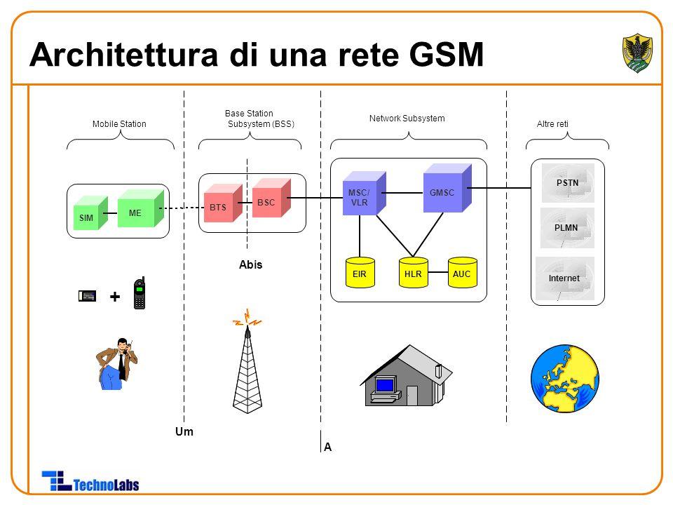 Architettura di una rete GSM