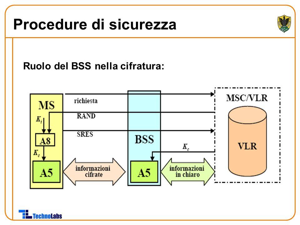 Procedure di sicurezza Ruolo del BSS nella cifratura: