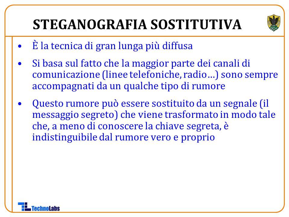 È la tecnica di gran lunga più diffusa Si basa sul fatto che la maggior parte dei canali di comunicazione (linee telefoniche, radio…) sono sempre acco