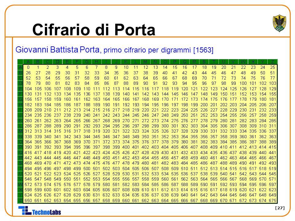 [27] Cifrario di Porta Giovanni Battista Porta, primo cifrario per digrammi [1563]