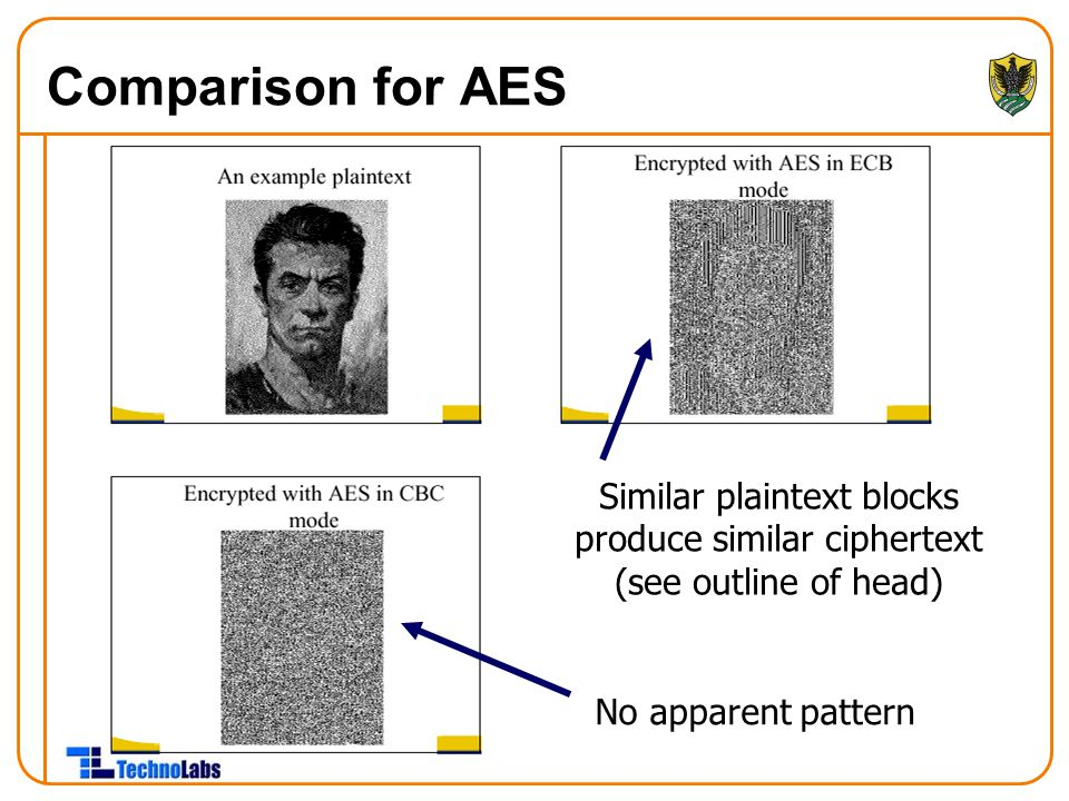 Comparison for AES Similar plaintext blocks produce similar ciphertext (see outline of head) No apparent pattern