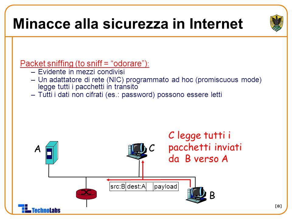 [8] Minacce alla sicurezza in Internet Packet sniffing (to sniff = odorare ) : –Evidente in mezzi condivisi –Un adattatore di rete (NIC) programmato ad hoc (promiscuous mode) legge tutti i pacchetti in transito –Tutti i dati non cifrati (es.: password) possono essere letti A B C src:B dest:A payload C legge tutti i pacchetti inviati da B verso A