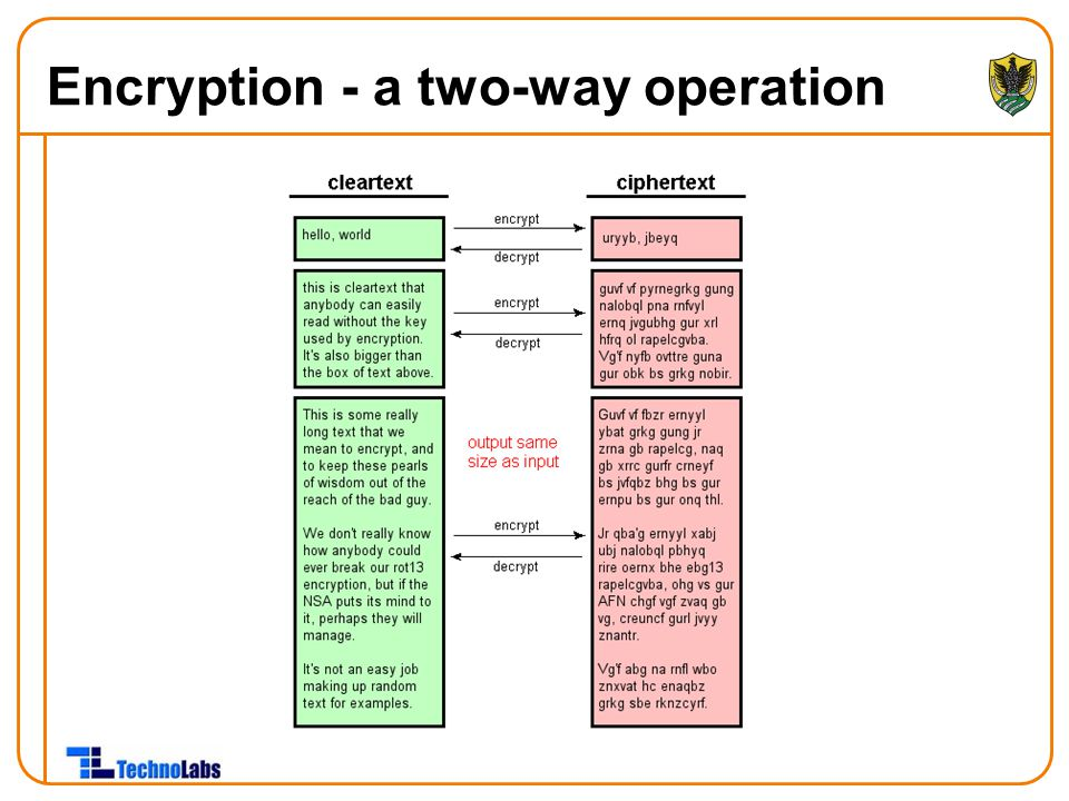 Encryption - a two-way operation