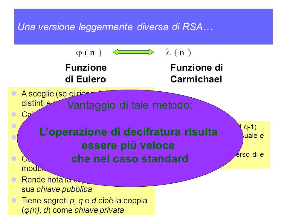 Una versione leggermente diversa di RSA… Funzione di Eulero Funzione di Carmichael A sceglie (se ci riesce) due primi p, q distinti e sufficientemente