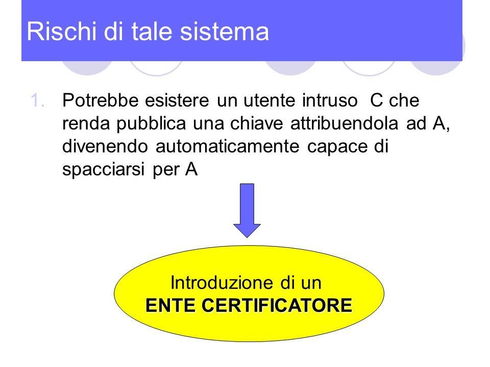 Rischi di tale sistema 1.Potrebbe esistere un utente intruso C che renda pubblica una chiave attribuendola ad A, divenendo automaticamente capace di s