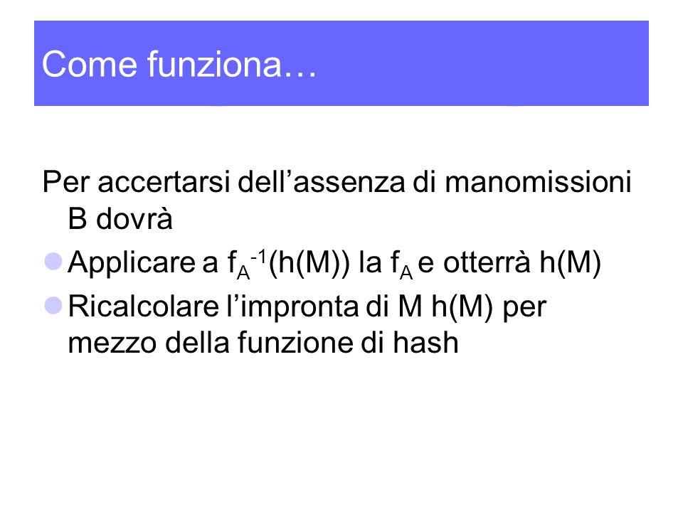 Come funziona… Per accertarsi dell'assenza di manomissioni B dovrà Applicare a f A -1 (h(M)) la f A e otterrà h(M) Ricalcolare l'impronta di M h(M) pe