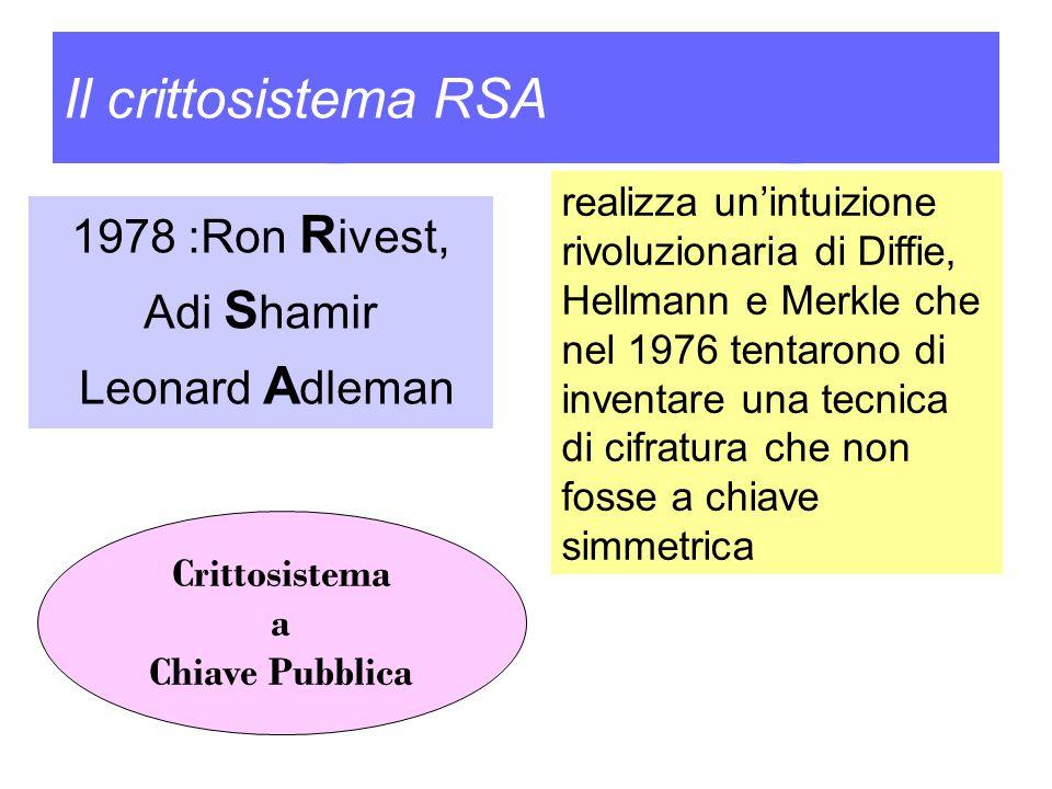 Il crittosistema RSA 1978 :Ron R ivest, Adi S hamir Leonard A dleman realizza un'intuizione rivoluzionaria di Diffie, Hellmann e Merkle che nel 1976 t