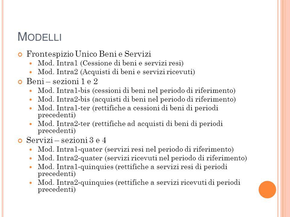 M ODELLI Frontespizio Unico Beni e Servizi Mod. Intra1 (Cessione di beni e servizi resi) Mod. Intra2 (Acquisti di beni e servizi ricevuti) Beni – sezi