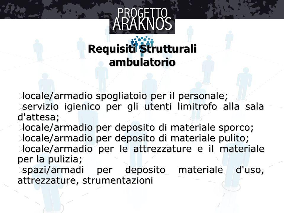 Requisiti Strutturali ambulatorio  locale/armadio spogliatoio per il personale;  servizio igienico per gli utenti limitrofo alla sala d'attesa;  lo