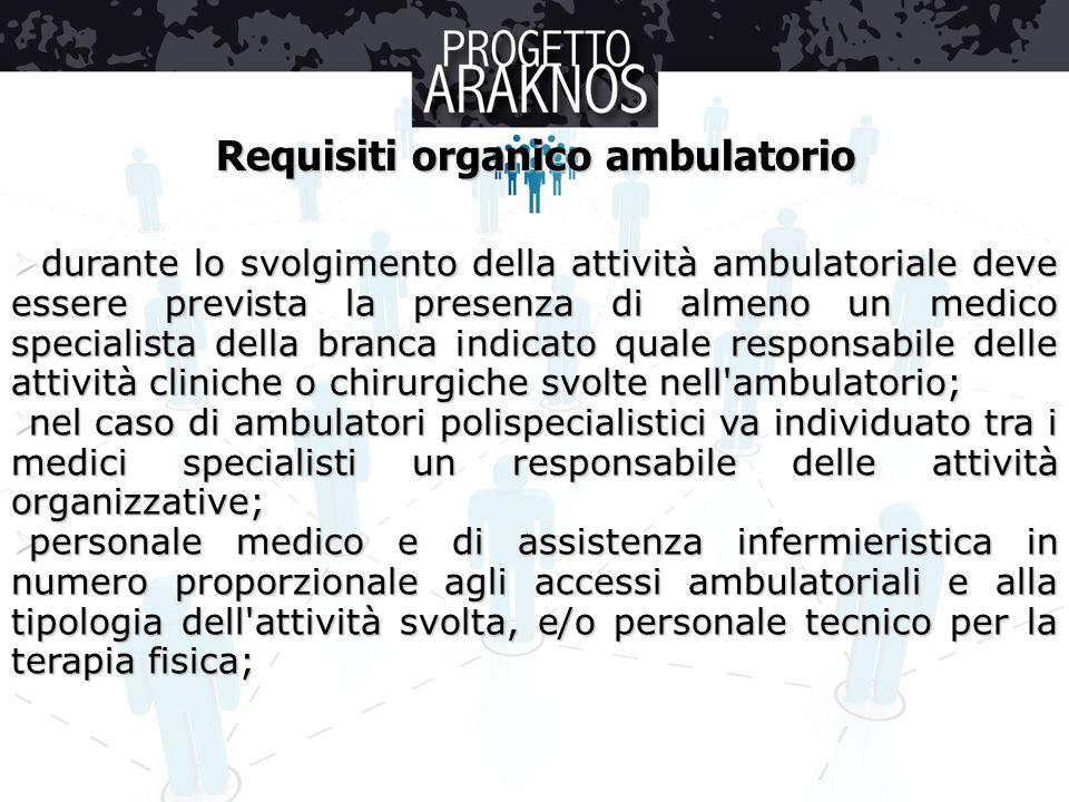 Requisiti organico ambulatorio  durante lo svolgimento della attività ambulatoriale deve essere prevista la presenza di almeno un medico specialista