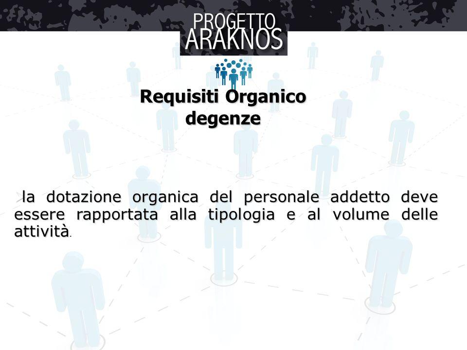  la dotazione organica del personale addetto deve essere rapportata alla tipologia e al volume delle attività  la dotazione organica del personale a