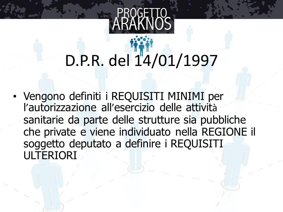 D.P.R. del 14/01/1997 Vengono definiti i REQUISITI MINIMI per l ' autorizzazione all ' esercizio delle attivit à sanitarie da parte delle strutture si