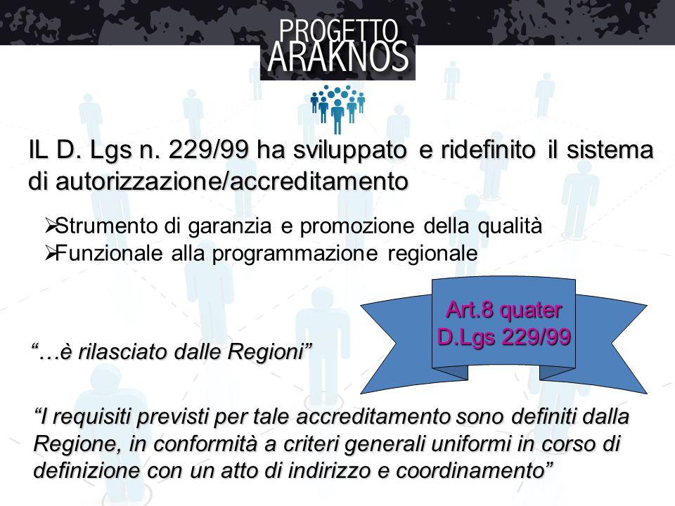 Regione Campania Recependo quanto stabilito dal D.P.R.