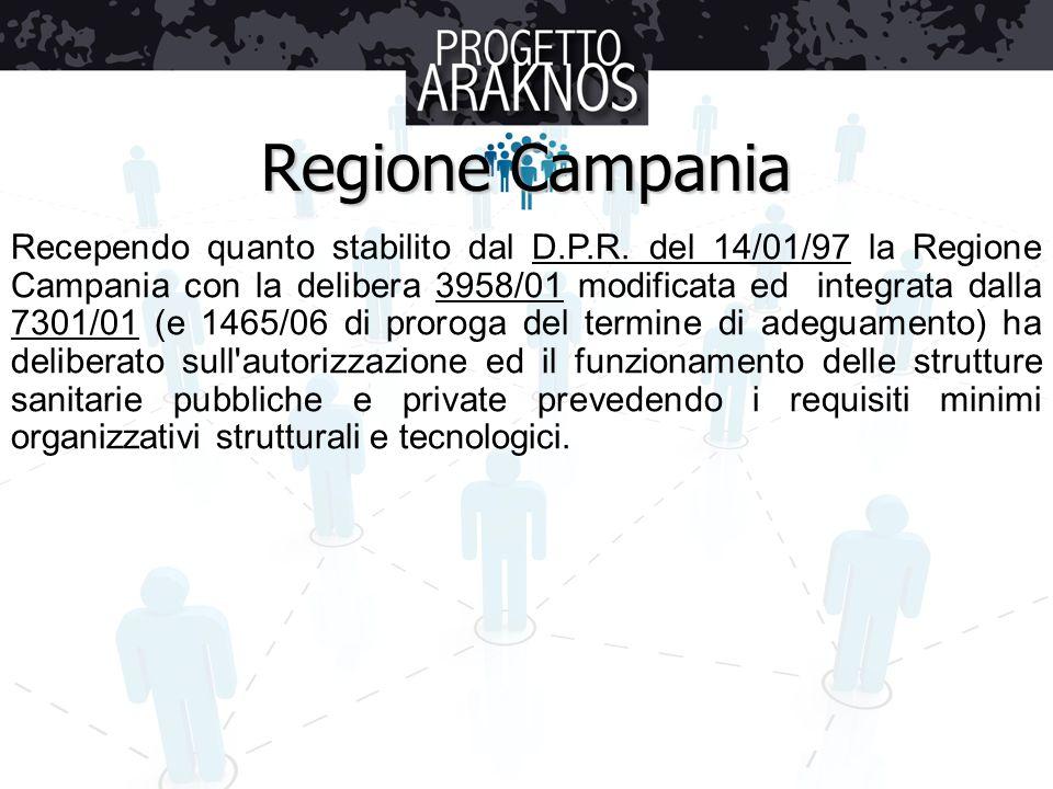 Regione Campania Recependo quanto stabilito dal D.P.R. del 14/01/97 la Regione Campania con la delibera 3958/01 modificata ed integrata dalla 7301/01