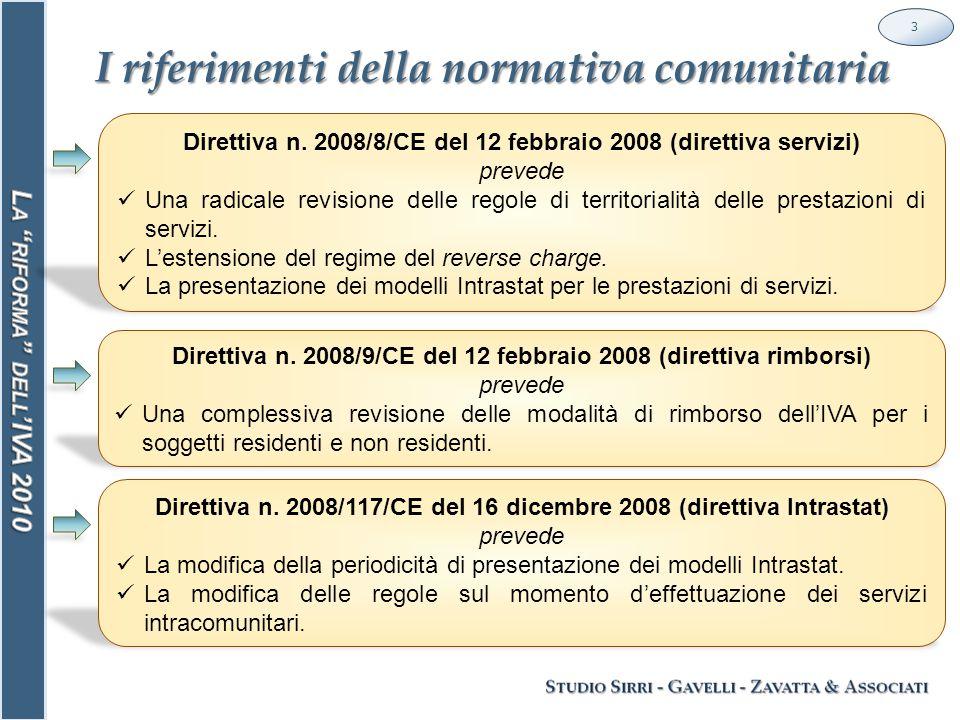 I riferimenti della normativa comunitaria Direttiva n.