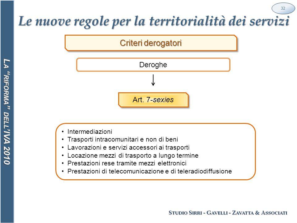 Le nuove regole per la territorialità dei servizi 32 Deroghe Criteri derogatori Art.