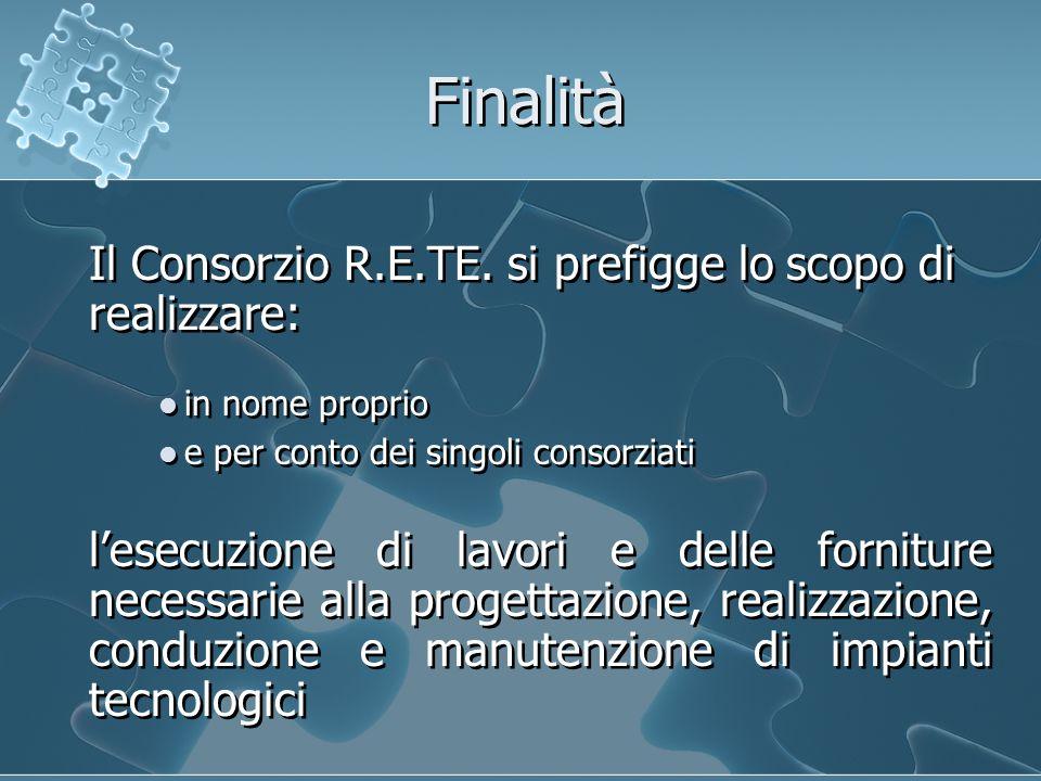 Finalità Il Consorzio R.E.TE. si prefigge lo scopo di realizzare: in nome proprio e per conto dei singoli consorziati l'esecuzione di lavori e delle f