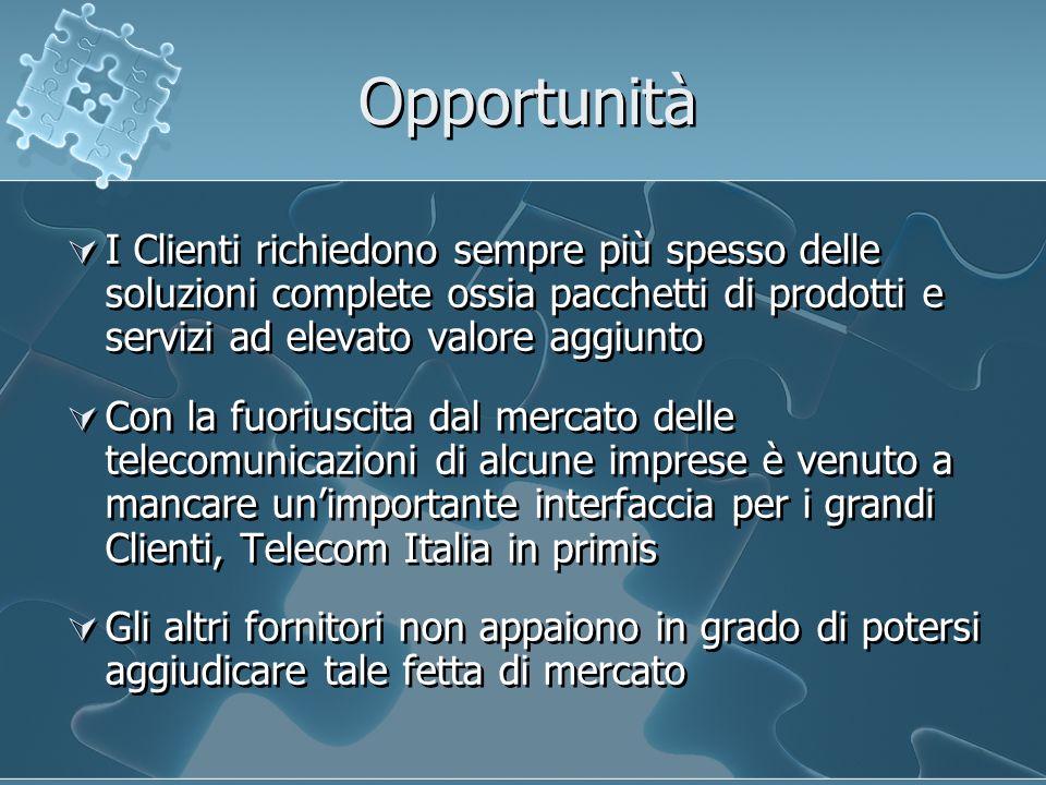 Opportunità  I Clienti richiedono sempre più spesso delle soluzioni complete ossia pacchetti di prodotti e servizi ad elevato valore aggiunto  Con l