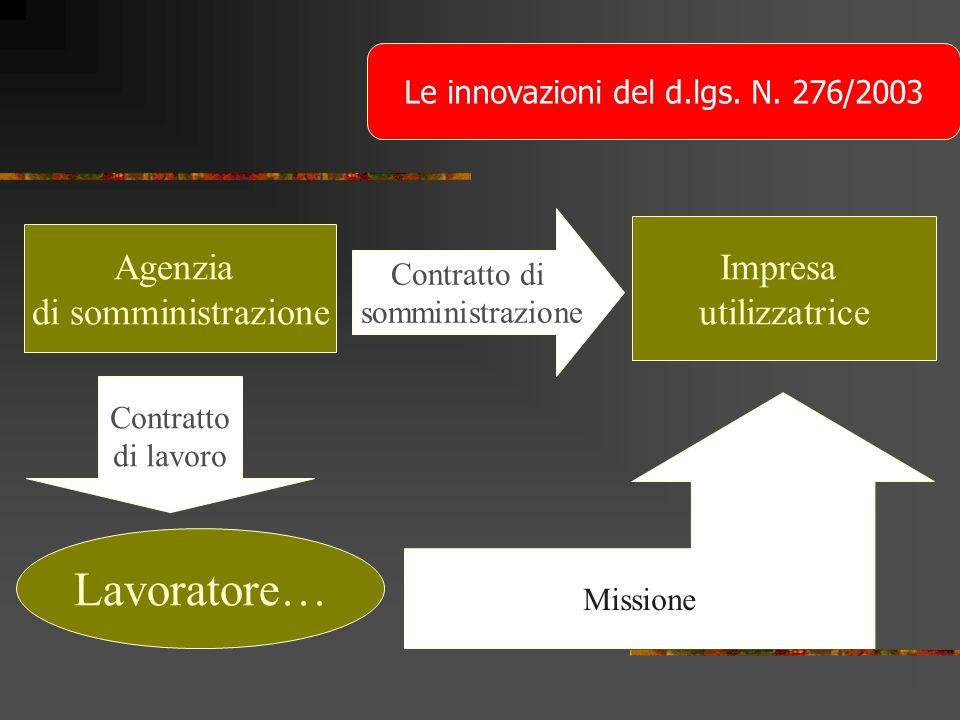Agenzia di somministrazione Contratto di somministrazione Impresa utilizzatrice Contratto di lavoro Lavoratore… Missione Le innovazioni del d.lgs.