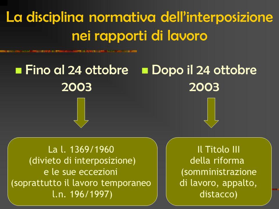 La disciplina normativa dell'interposizione nei rapporti di lavoro Fino al 24 ottobre 2003 Dopo il 24 ottobre 2003 Il Titolo III della riforma (somministrazione di lavoro, appalto, distacco) La l.