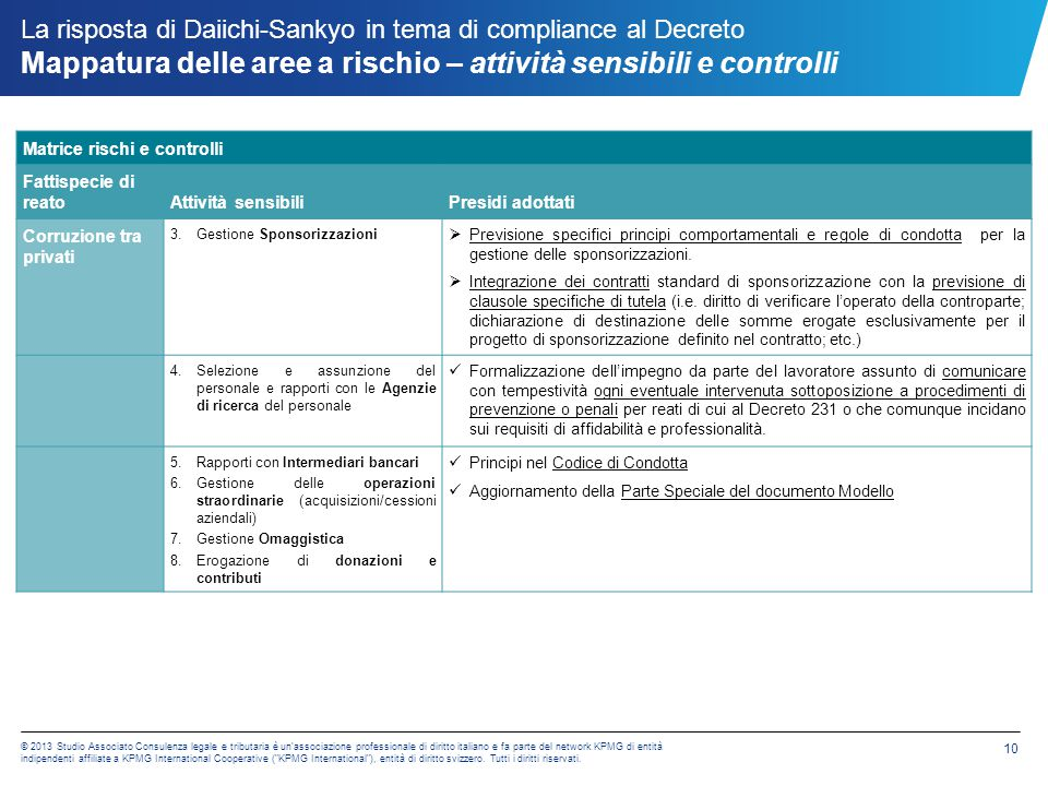 © 2013 Studio Associato Consulenza legale e tributaria è un'associazione professionale di diritto italiano e fa parte del network KPMG di entità indipendenti affiliate a KPMG International Cooperative ( KPMG International ), entità di diritto svizzero.