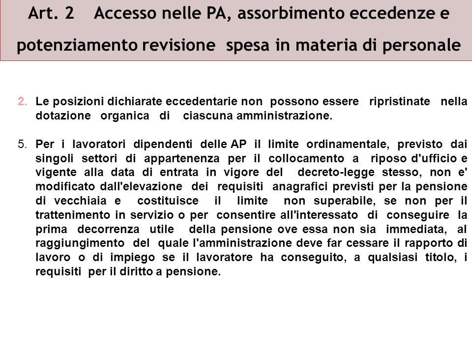 Art. 2 Accesso nelle PA, assorbimento eccedenze e potenziamento revisione spesa in materia di personale 2.Le posizioni dichiarate eccedentarie non pos