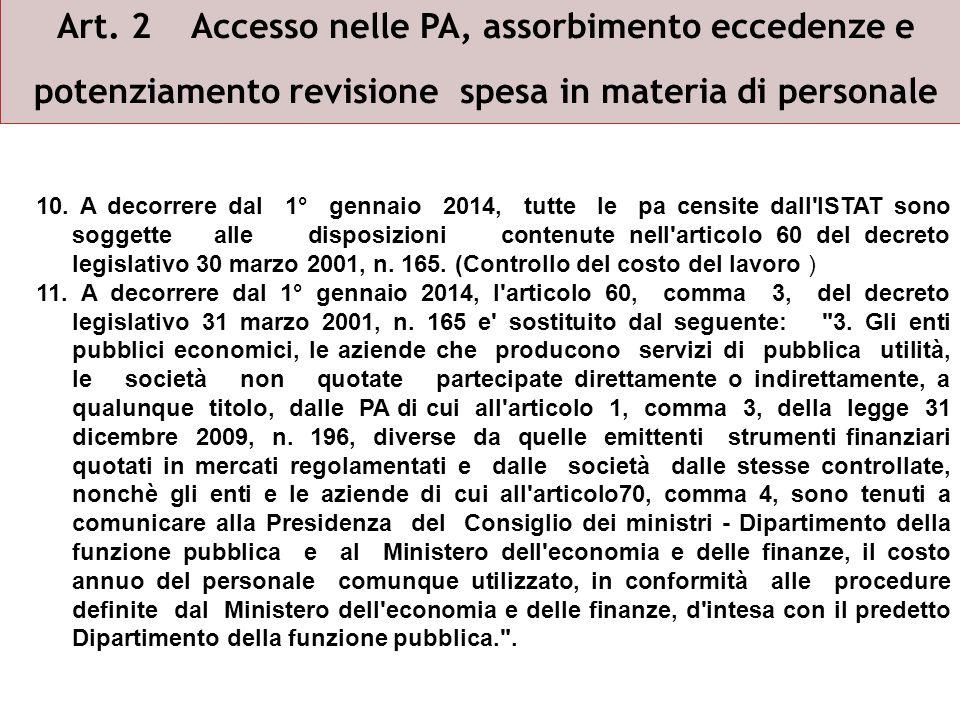 Art. 2 Accesso nelle PA, assorbimento eccedenze e potenziamento revisione spesa in materia di personale 10. A decorrere dal 1° gennaio 2014, tutte le