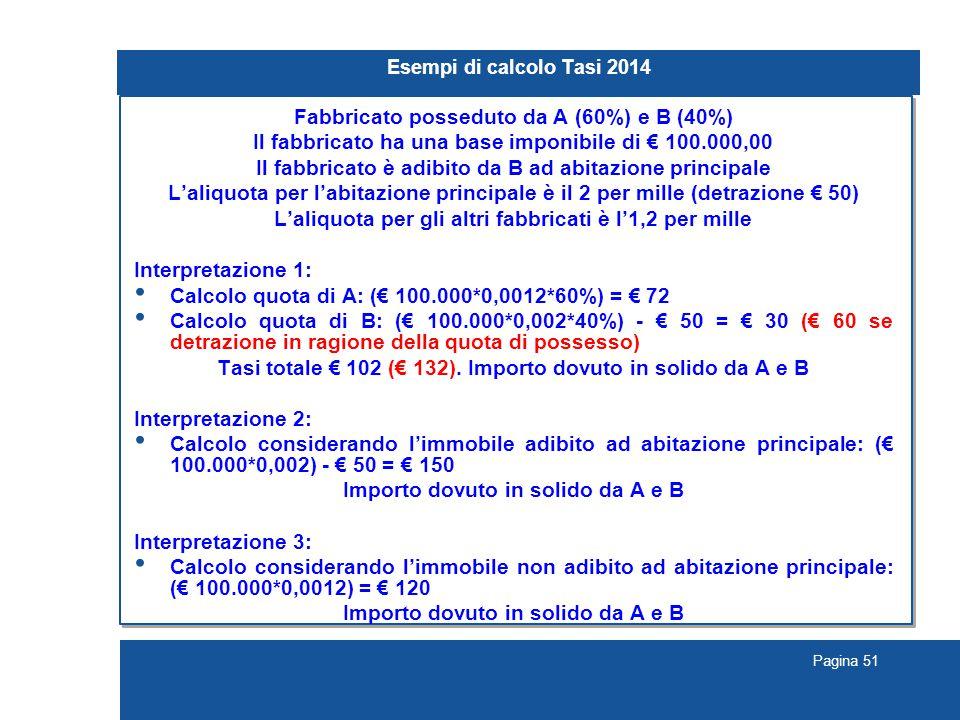 Pagina 51 Esempi di calcolo Tasi 2014 Fabbricato posseduto da A (60%) e B (40%) Il fabbricato ha una base imponibile di € 100.000,00 Il fabbricato è adibito da B ad abitazione principale L'aliquota per l'abitazione principale è il 2 per mille (detrazione € 50) L'aliquota per gli altri fabbricati è l'1,2 per mille Interpretazione 1: Calcolo quota di A: (€ 100.000*0,0012*60%) = € 72 Calcolo quota di B: (€ 100.000*0,002*40%) - € 50 = € 30 (€ 60 se detrazione in ragione della quota di possesso) Tasi totale € 102 (€ 132).