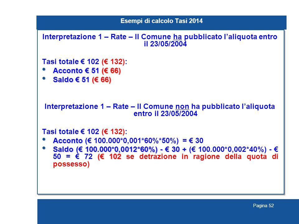 Pagina 52 Esempi di calcolo Tasi 2014 Interpretazione 1 – Rate – Il Comune ha pubblicato l'aliquota entro il 23/05/2004 Tasi totale € 102 (€ 132): Acconto € 51 (€ 66) Acconto € 51 (€ 66) Saldo € 51 (€ 66) Saldo € 51 (€ 66) Interpretazione 1 – Rate – Il Comune non ha pubblicato l'aliquota entro il 23/05/2004 Tasi totale € 102 (€ 132): Acconto Acconto (€ 100.000*0,001*60%*50%) = € 30 Saldo (€ 100.000*0,0012*60%) - € 30 + (€ 102 Saldo (€ 100.000*0,0012*60%) - € 30 + (€ 100.000*0,002*40%) - € 50 = € 72 (€ 102 se detrazione in ragione della quota di possesso)