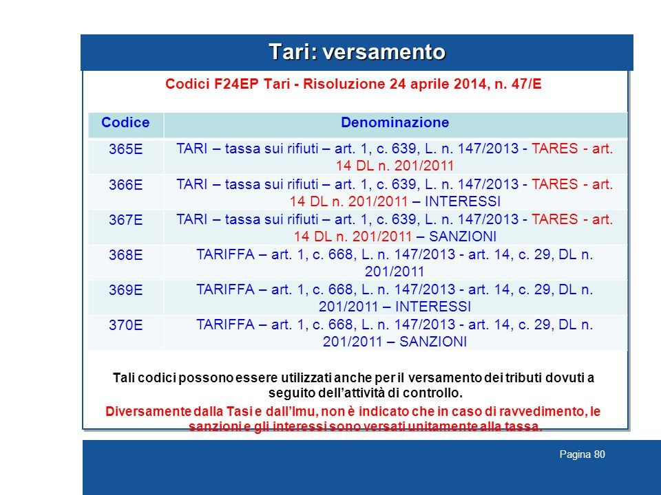 Pagina 80 Tari: versamento Codici F24EP Tari - Risoluzione 24 aprile 2014, n.